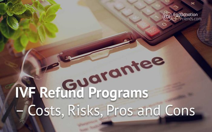 IVF Refund Programs